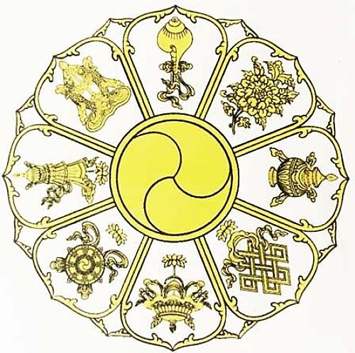 oráculo tibetano